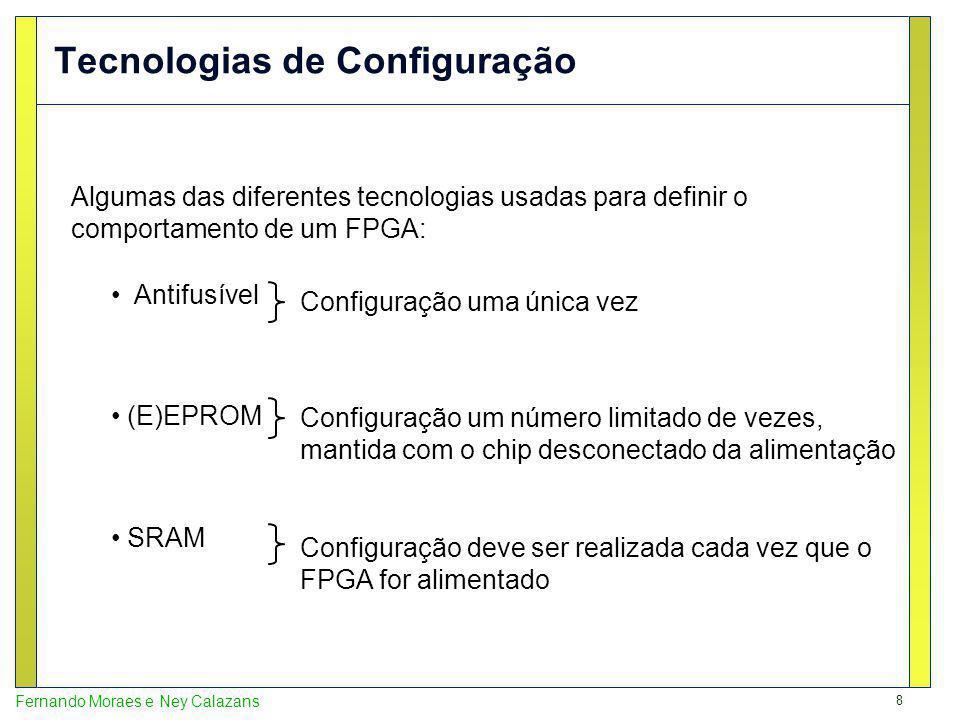 19 Fernando Moraes e Ney Calazans Virtex2P XC2VP7 Visão do software FPGA Editor com todos os fios Slice da Família Virtex2Pro 2 LUTs 2 flip-flops Vários muxs Lógica de vai-um dedicada