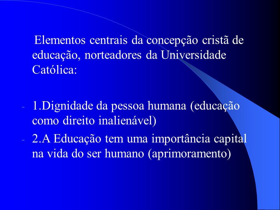 Elementos centrais da concepção cristã de educação, norteadores da Universidade Católica: - 1.Dignidade da pessoa humana (educação como direito inalie