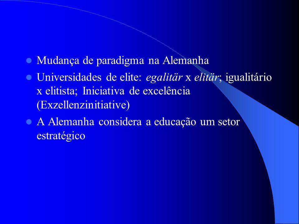 Mudança de paradigma na Alemanha Universidades de elite: egalitär x elitär; igualitário x elitista; Iniciativa de excelência (Exzellenzinitiative) A A