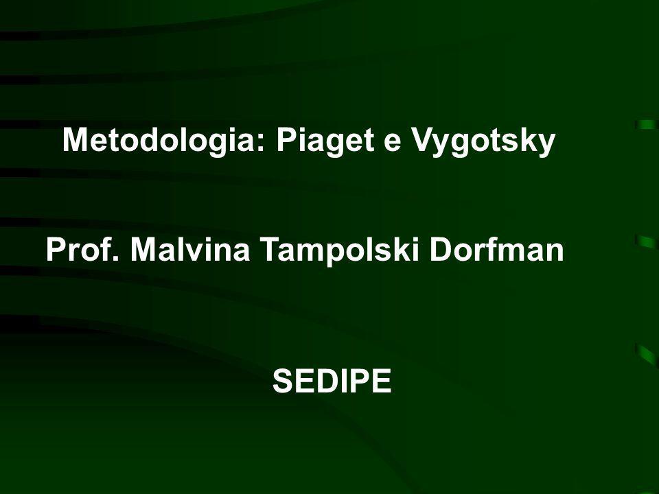 Metodologia: Piaget e Vygotsky Prof. Malvina Tampolski Dorfman SEDIPE