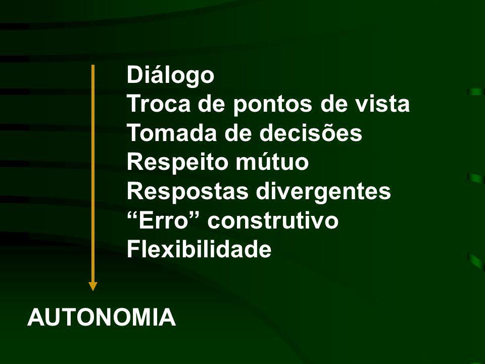 Diálogo Troca de pontos de vista Tomada de decisões Respeito mútuo Respostas divergentes Erro construtivo Flexibilidade AUTONOMIA
