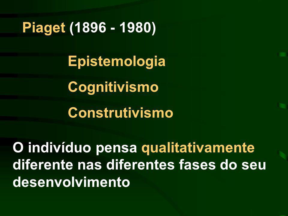 Vygotsky (1896 - 1934) Epistemologia Cognitivismo Construtivismo