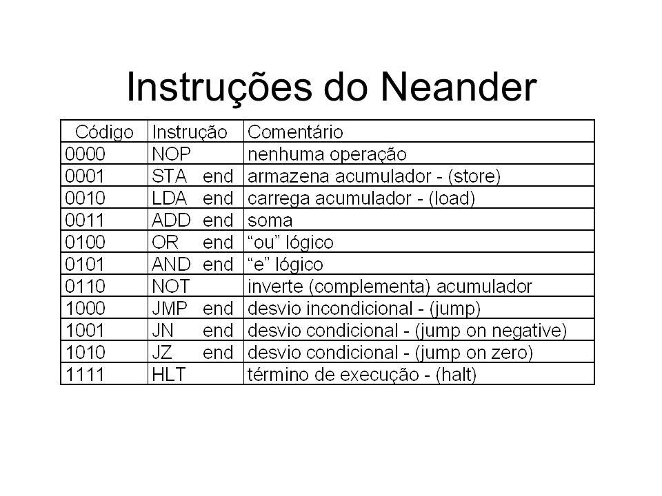 Instruções do Neander