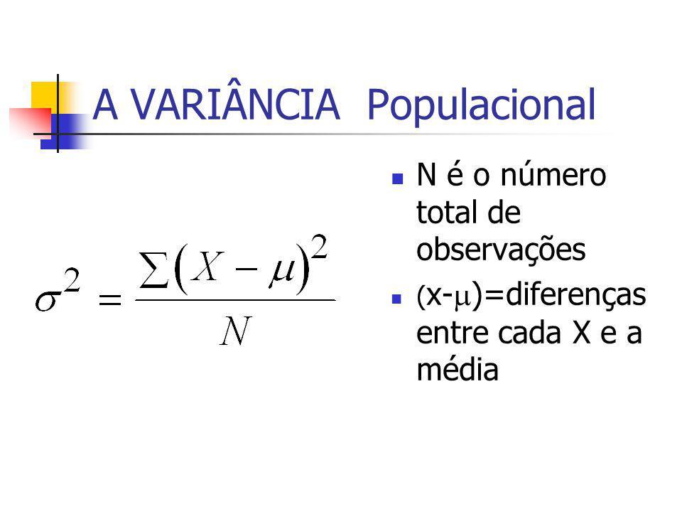 O USO DO DESVIO PADRÃO É a mais importante das medidas de variabilidade.