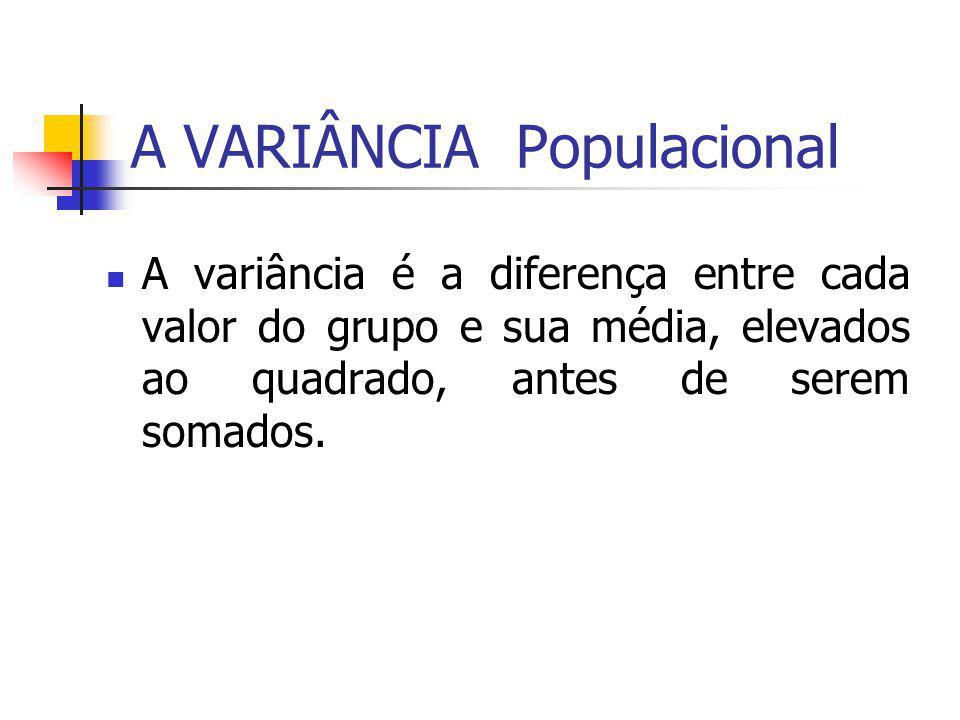 A VARIÂNCIA Populacional A variância é a diferença entre cada valor do grupo e sua média, elevados ao quadrado, antes de serem somados.