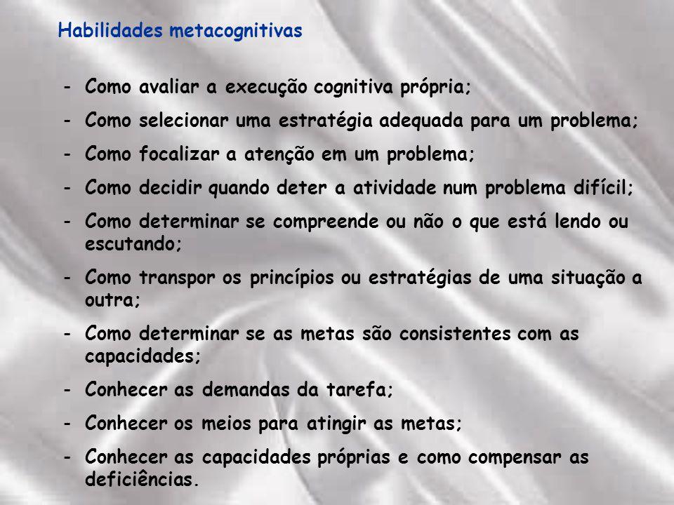 Habilidades metacognitivas Como avaliar a execução cognitiva própria; Como selecionar uma estratégia adequada para um problema; Como focalizar a atenção em um problema; Como decidir quando deter a atividade num problema difícil; Como determinar se compreende ou não o que está lendo ou escutando; Como transpor os princípios ou estratégias de uma situação a outra; Como determinar se as metas são consistentes com as capacidades; Conhecer as demandas da tarefa; Conhecer os meios para atingir as metas; Conhecer as capacidades próprias e como compensar as deficiências.