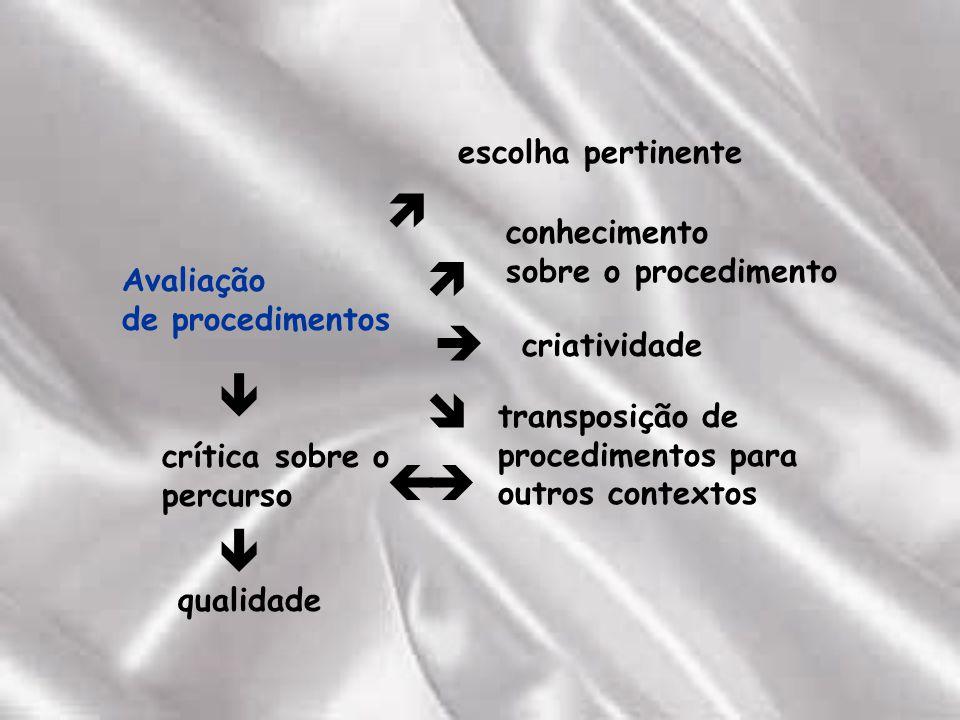 Avaliação de procedimentos escolha pertinente conhecimento sobre o procedimento criatividade transposição de procedimentos para outros contextos crítica sobre o percurso qualidade