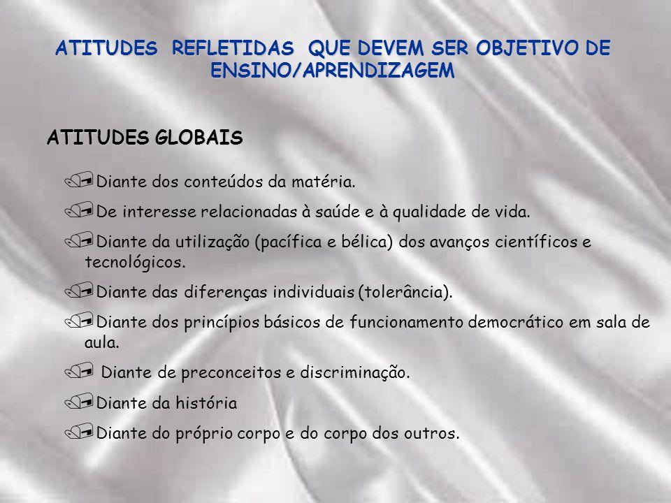 ATITUDES REFLETIDAS QUE DEVEM SER OBJETIVO DE ENSINO/APRENDIZAGEM ATITUDES GLOBAIS / Diante dos conteúdos da matéria.