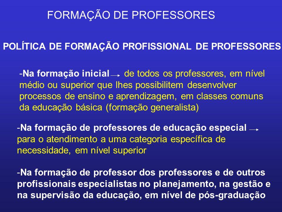 FORMAÇÃO DE PROFESSORES POLÍTICA DE FORMAÇÃO PROFISSIONAL DE PROFESSORES -Na formação inicial de todos os professores, em nível médio ou superior que