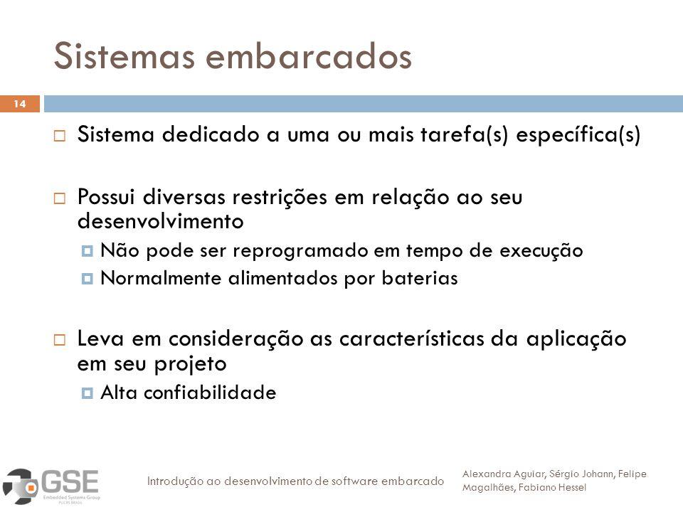 Sistemas embarcados 14 Sistema dedicado a uma ou mais tarefa(s) específica(s) Possui diversas restrições em relação ao seu desenvolvimento Não pode se