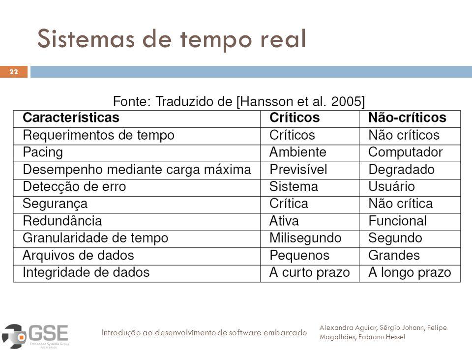 Sistemas de tempo real 22 Alexandra Aguiar, Sérgio Johann, Felipe Magalhães, Fabiano Hessel Introdução ao desenvolvimento de software embarcado