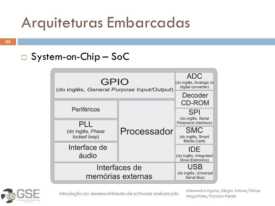 Arquiteturas Embarcadas 23 System-on-Chip – SoC Alexandra Aguiar, Sérgio Johann, Felipe Magalhães, Fabiano Hessel Introdução ao desenvolvimento de software embarcado