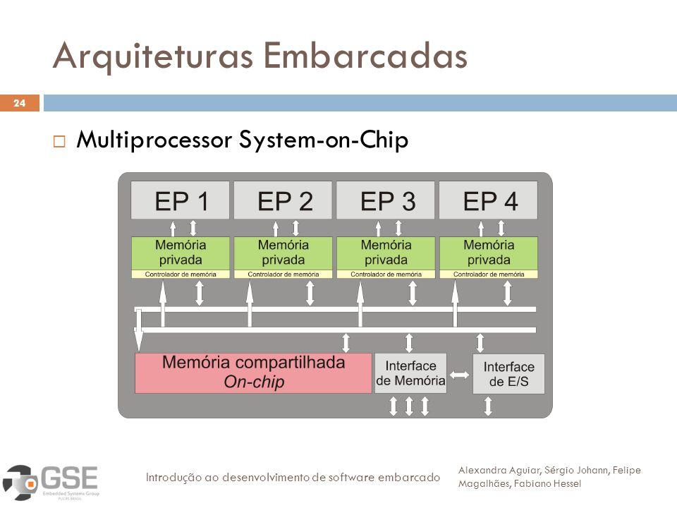 Arquiteturas Embarcadas 24 Multiprocessor System-on-Chip Alexandra Aguiar, Sérgio Johann, Felipe Magalhães, Fabiano Hessel Introdução ao desenvolvimento de software embarcado