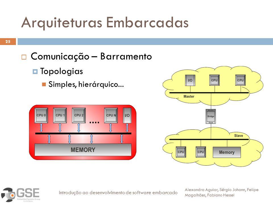 Arquiteturas Embarcadas 25 Comunicação – Barramento Topologias Simples, hierárquico... Alexandra Aguiar, Sérgio Johann, Felipe Magalhães, Fabiano Hess
