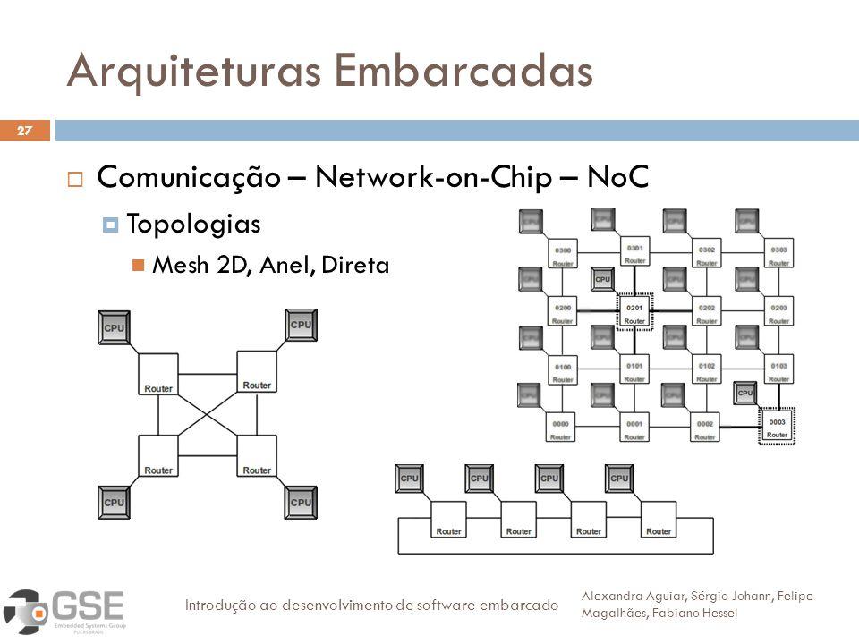 Arquiteturas Embarcadas 27 Comunicação – Network-on-Chip – NoC Topologias Mesh 2D, Anel, Direta Alexandra Aguiar, Sérgio Johann, Felipe Magalhães, Fab