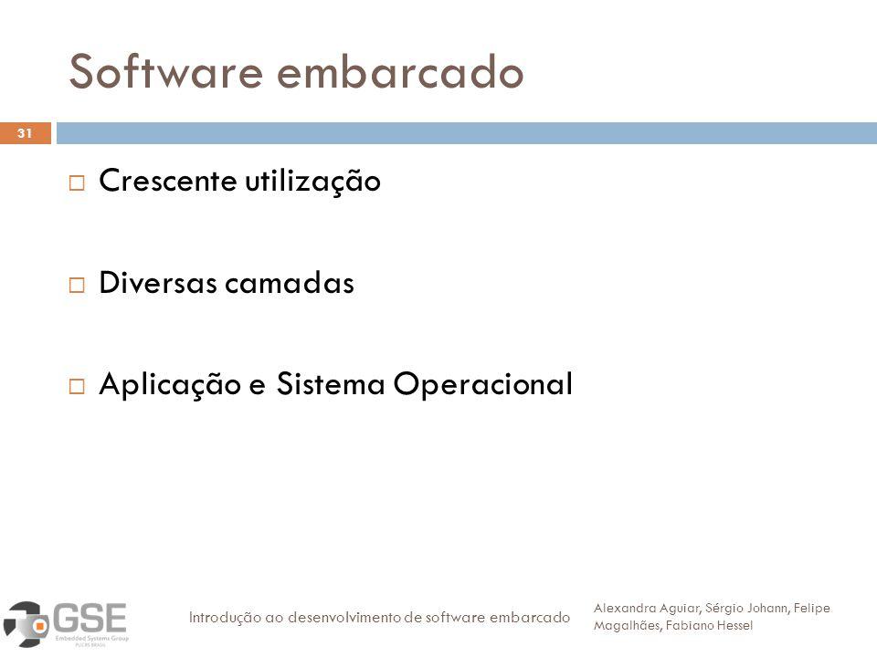 Software embarcado 31 Crescente utilização Diversas camadas Aplicação e Sistema Operacional Alexandra Aguiar, Sérgio Johann, Felipe Magalhães, Fabiano