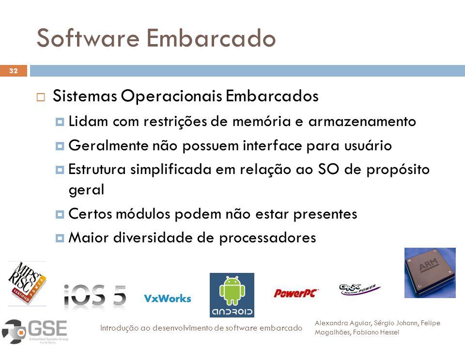 Software Embarcado 32 Sistemas Operacionais Embarcados Lidam com restrições de memória e armazenamento Geralmente não possuem interface para usuário E