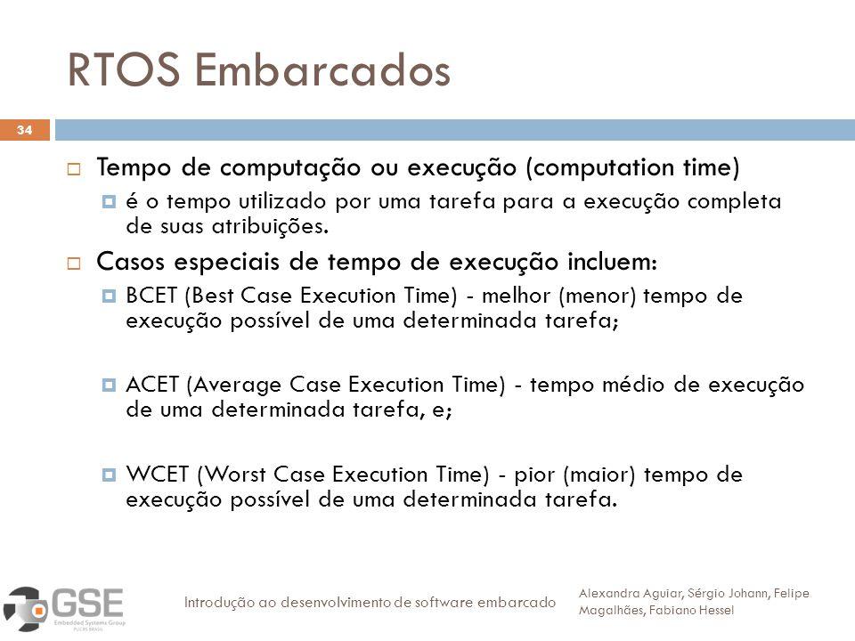 RTOS Embarcados 34 Tempo de computação ou execução (computation time) é o tempo utilizado por uma tarefa para a execução completa de suas atribuições.