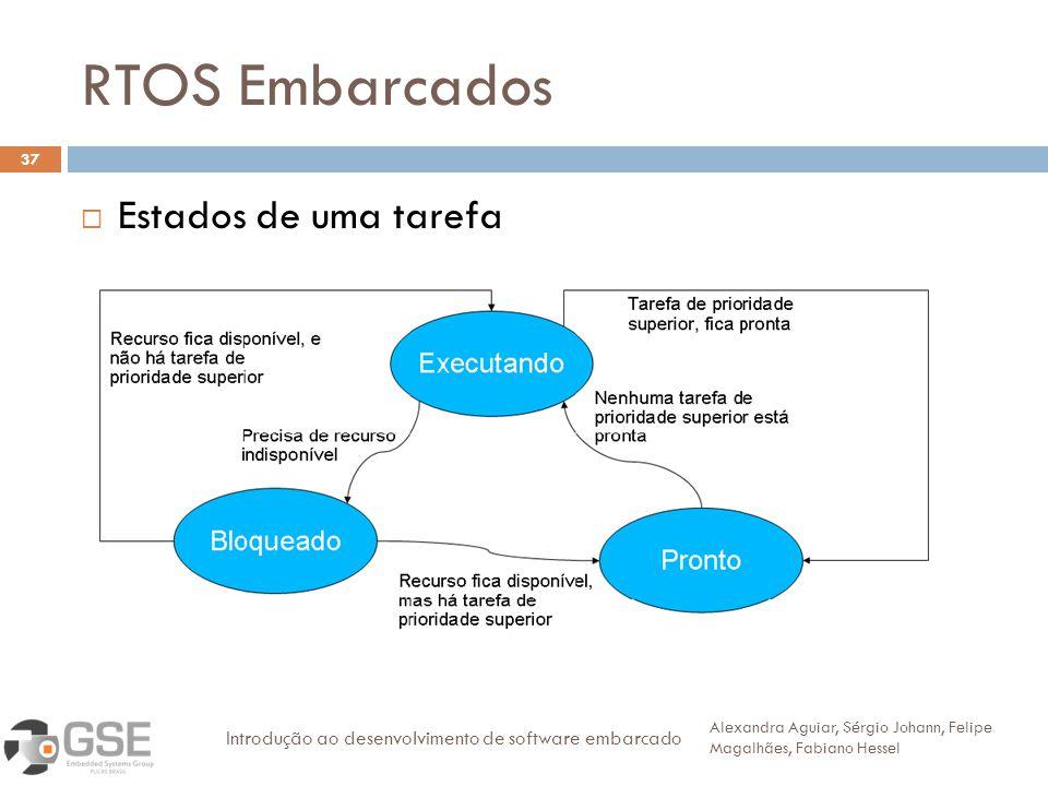 RTOS Embarcados 37 Estados de uma tarefa Alexandra Aguiar, Sérgio Johann, Felipe Magalhães, Fabiano Hessel Introdução ao desenvolvimento de software e