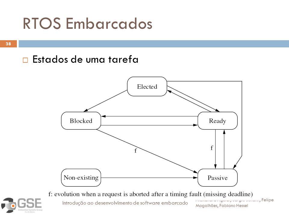 RTOS Embarcados 38 Estados de uma tarefa Alexandra Aguiar, Sérgio Johann, Felipe Magalhães, Fabiano Hessel Introdução ao desenvolvimento de software embarcado