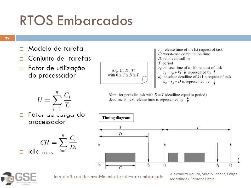 RTOS Embarcados 39 Modelo de tarefa Conjunto de tarefas Fator de utilização do processador Fator de carga do processador Idle time Alexandra Aguiar, S