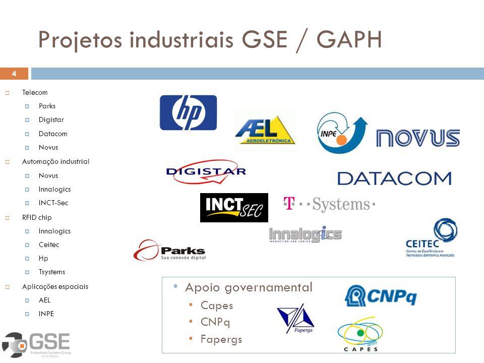 Projetos industriais GSE / GAPH 4 Telecom Parks Digistar Datacom Novus Automação industrial Novus Innalogics INCT-Sec RFID chip Innalogics Ceitec Hp T
