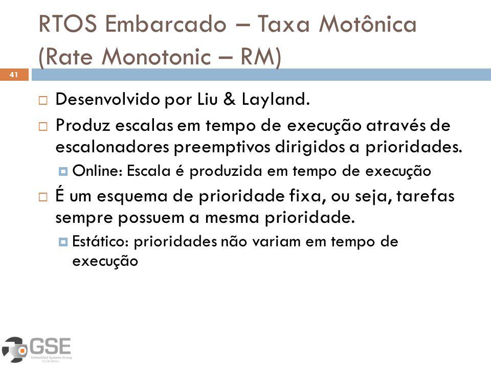 RTOS Embarcado – Taxa Motônica (Rate Monotonic – RM) 41 Desenvolvido por Liu & Layland. Produz escalas em tempo de execução através de escalonadores p