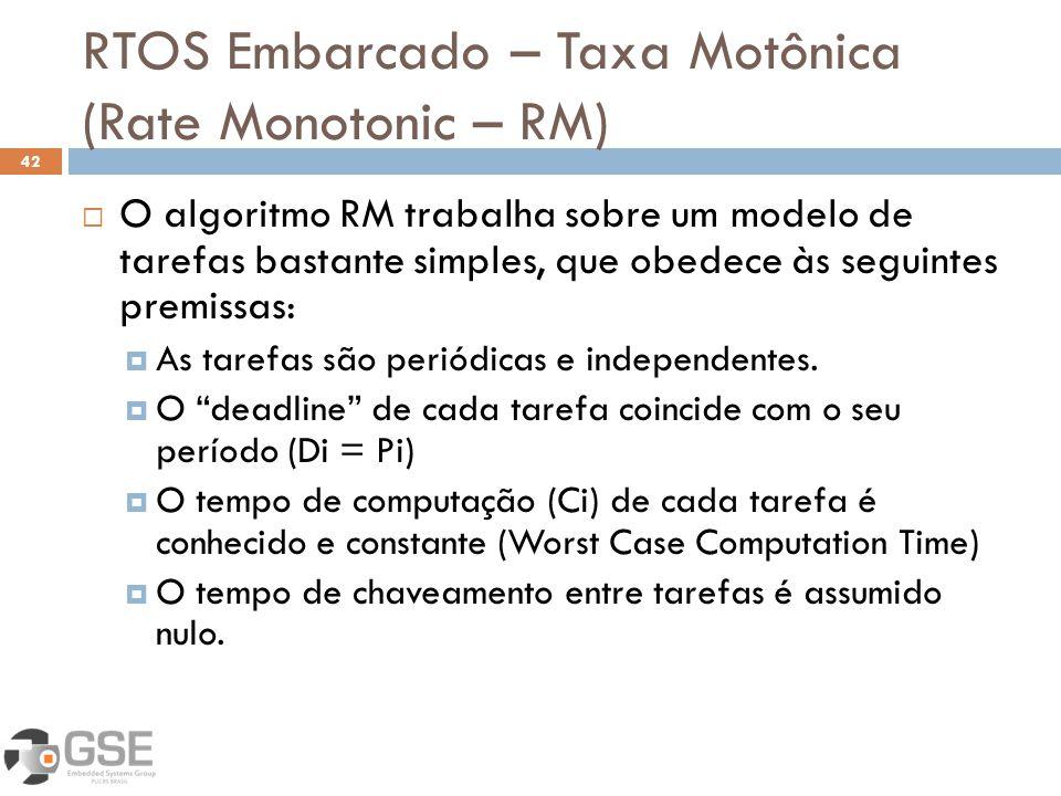 RTOS Embarcado – Taxa Motônica (Rate Monotonic – RM) 42 O algoritmo RM trabalha sobre um modelo de tarefas bastante simples, que obedece às seguintes premissas: As tarefas são periódicas e independentes.