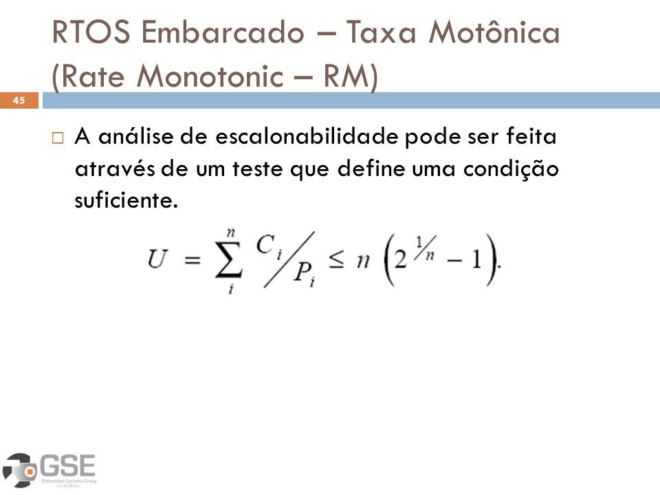 RTOS Embarcado – Taxa Motônica (Rate Monotonic – RM) 45 A análise de escalonabilidade pode ser feita através de um teste que define uma condição suficiente.