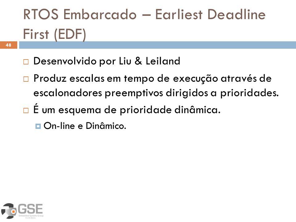 RTOS Embarcado – Earliest Deadline First (EDF) 48 Desenvolvido por Liu & Leiland Produz escalas em tempo de execução através de escalonadores preemptivos dirigidos a prioridades.