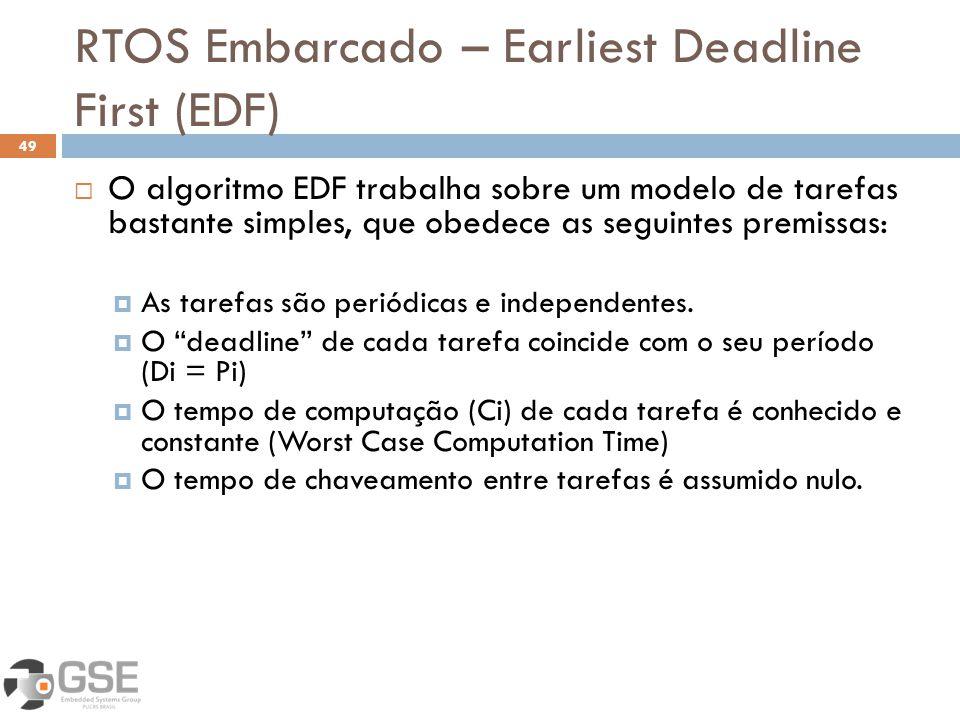 RTOS Embarcado – Earliest Deadline First (EDF) 49 O algoritmo EDF trabalha sobre um modelo de tarefas bastante simples, que obedece as seguintes premissas: As tarefas são periódicas e independentes.