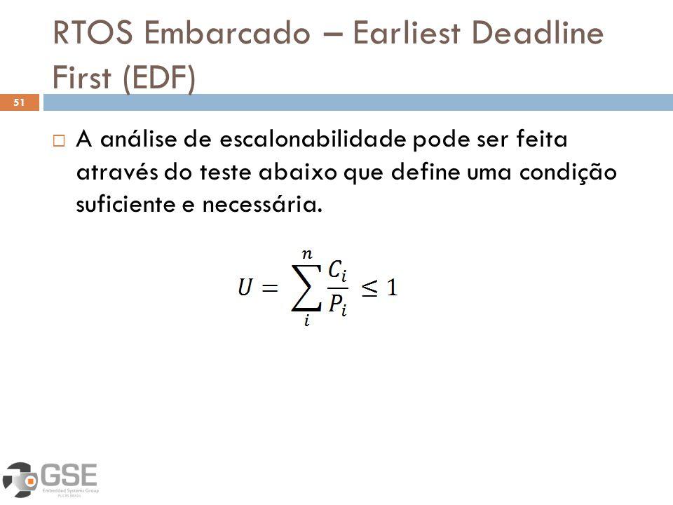 RTOS Embarcado – Earliest Deadline First (EDF) 51 A análise de escalonabilidade pode ser feita através do teste abaixo que define uma condição suficie