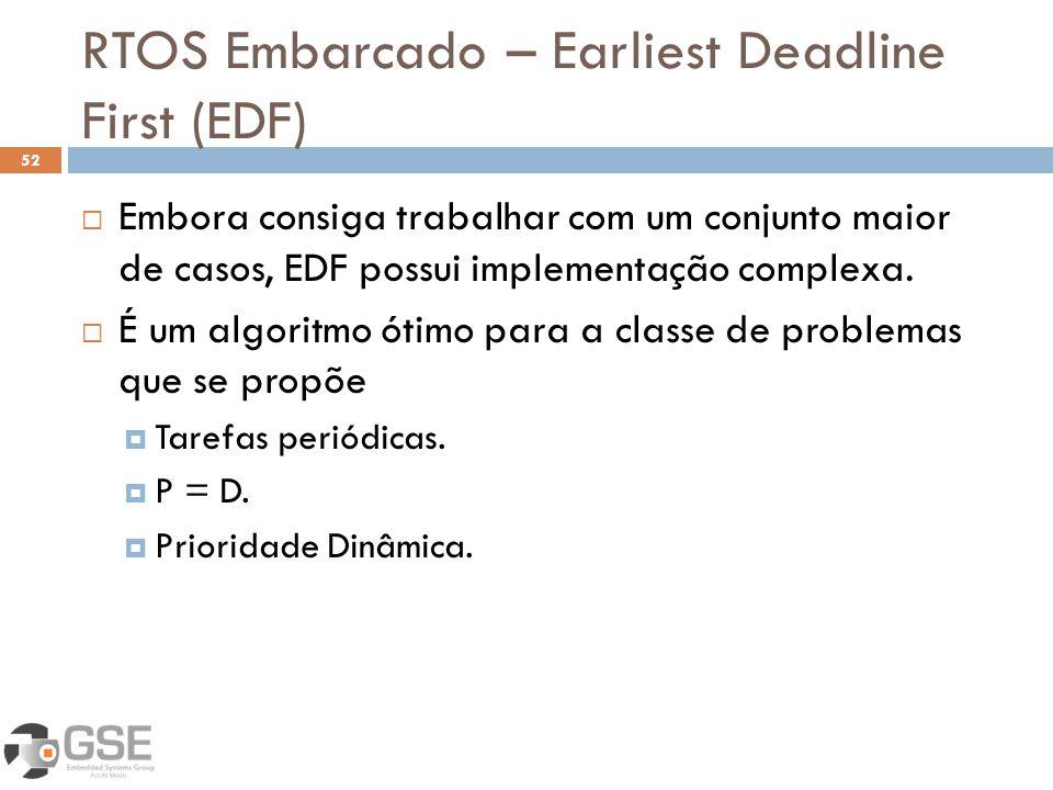 RTOS Embarcado – Earliest Deadline First (EDF) 52 Embora consiga trabalhar com um conjunto maior de casos, EDF possui implementação complexa. É um alg