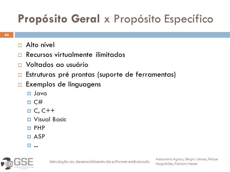 Propósito Geral x Propósito Específico 54 Alto nível Recursos virtualmente ilimitados Voltados ao usuário Estruturas pré prontas (suporte de ferramentas) Exemplos de linguagens Java C# C, C++ Visual Basic PHP ASP...