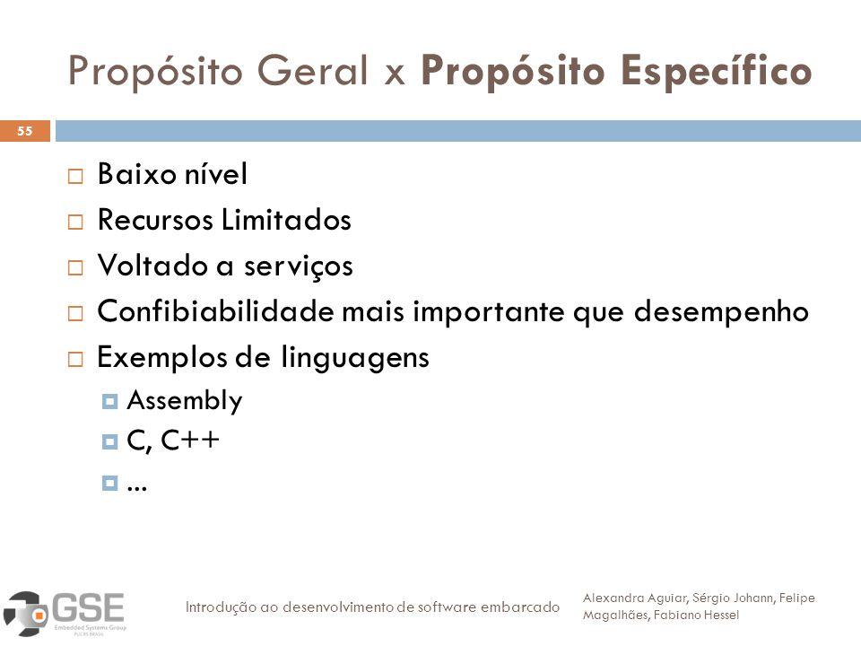 Propósito Geral x Propósito Específico 55 Baixo nível Recursos Limitados Voltado a serviços Confibiabilidade mais importante que desempenho Exemplos de linguagens Assembly C, C++...