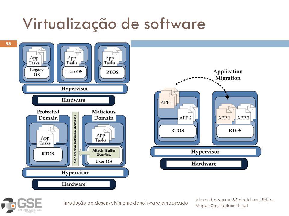 Virtualização de software 56 Alexandra Aguiar, Sérgio Johann, Felipe Magalhães, Fabiano Hessel Introdução ao desenvolvimento de software embarcado