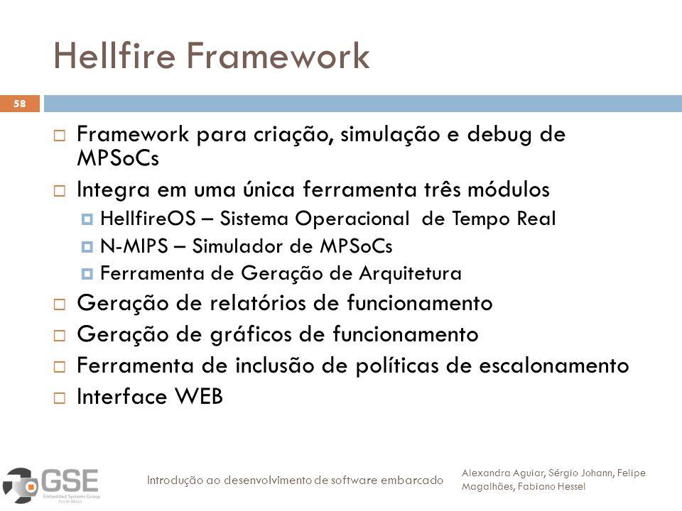 Hellfire Framework 58 Framework para criação, simulação e debug de MPSoCs Integra em uma única ferramenta três módulos HellfireOS – Sistema Operacional de Tempo Real N-MIPS – Simulador de MPSoCs Ferramenta de Geração de Arquitetura Geração de relatórios de funcionamento Geração de gráficos de funcionamento Ferramenta de inclusão de políticas de escalonamento Interface WEB Alexandra Aguiar, Sérgio Johann, Felipe Magalhães, Fabiano Hessel Introdução ao desenvolvimento de software embarcado
