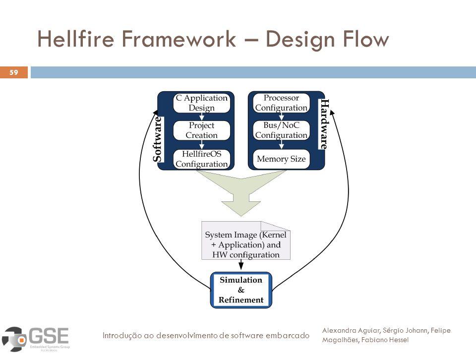 Hellfire Framework – Design Flow 59 Alexandra Aguiar, Sérgio Johann, Felipe Magalhães, Fabiano Hessel Introdução ao desenvolvimento de software embarcado