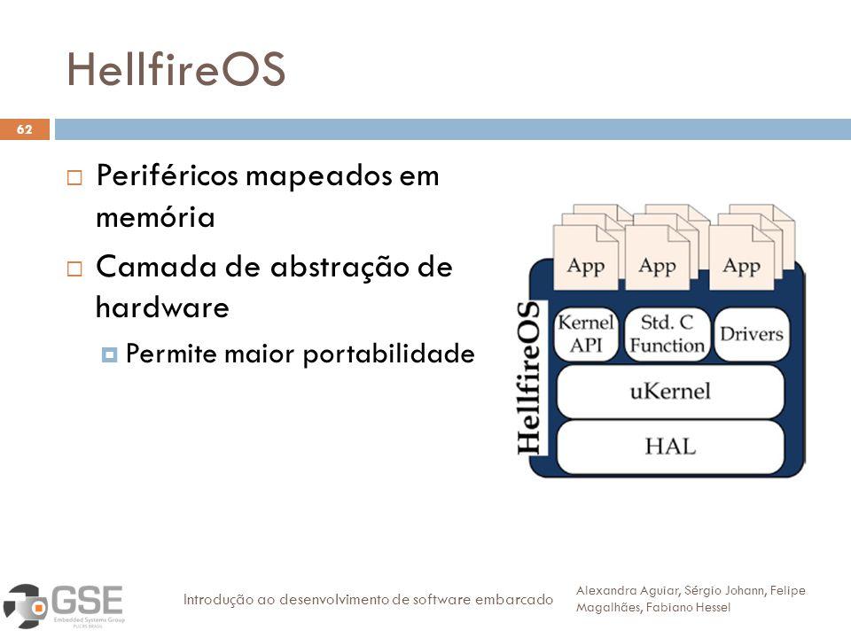 HellfireOS 62 Periféricos mapeados em memória Camada de abstração de hardware Permite maior portabilidade Alexandra Aguiar, Sérgio Johann, Felipe Maga