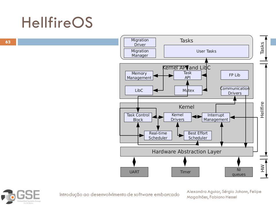 HellfireOS 63 Alexandra Aguiar, Sérgio Johann, Felipe Magalhães, Fabiano Hessel Introdução ao desenvolvimento de software embarcado