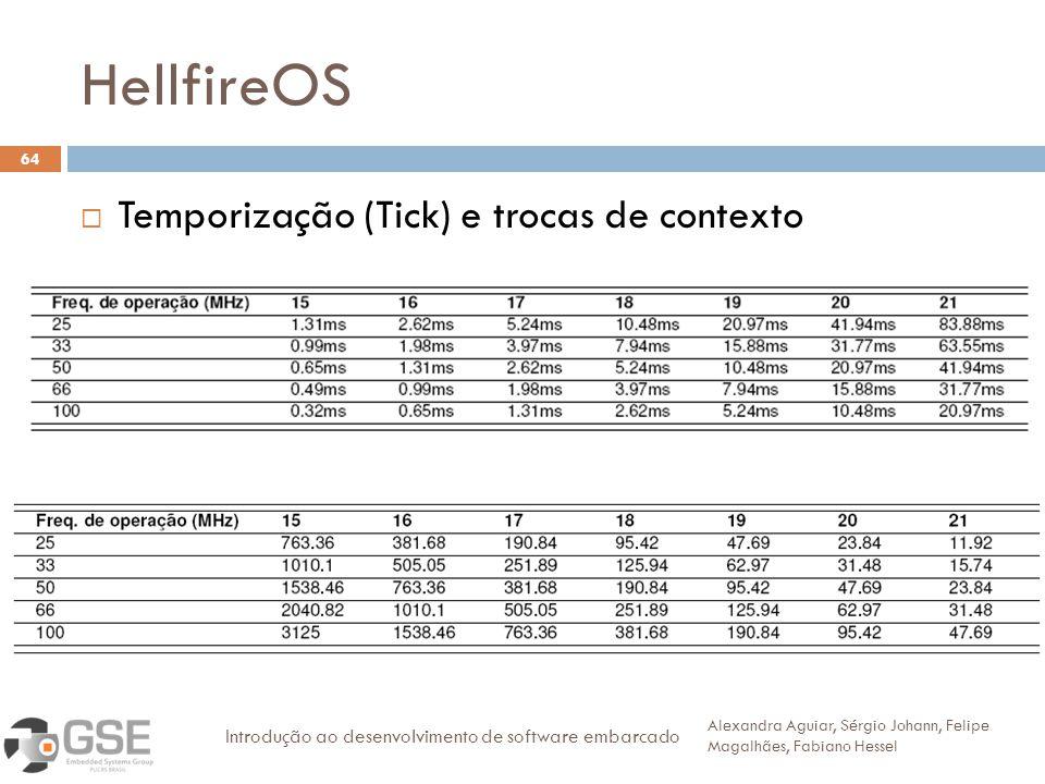 HellfireOS 64 Temporização (Tick) e trocas de contexto Alexandra Aguiar, Sérgio Johann, Felipe Magalhães, Fabiano Hessel Introdução ao desenvolvimento de software embarcado