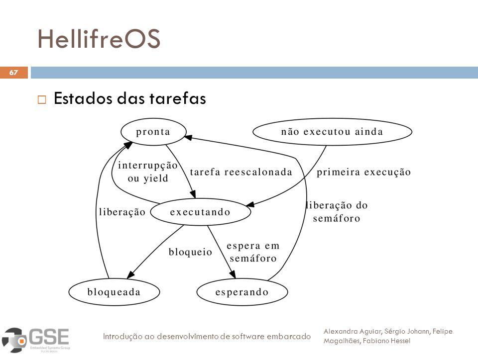 HellifreOS 67 Estados das tarefas Alexandra Aguiar, Sérgio Johann, Felipe Magalhães, Fabiano Hessel Introdução ao desenvolvimento de software embarcado