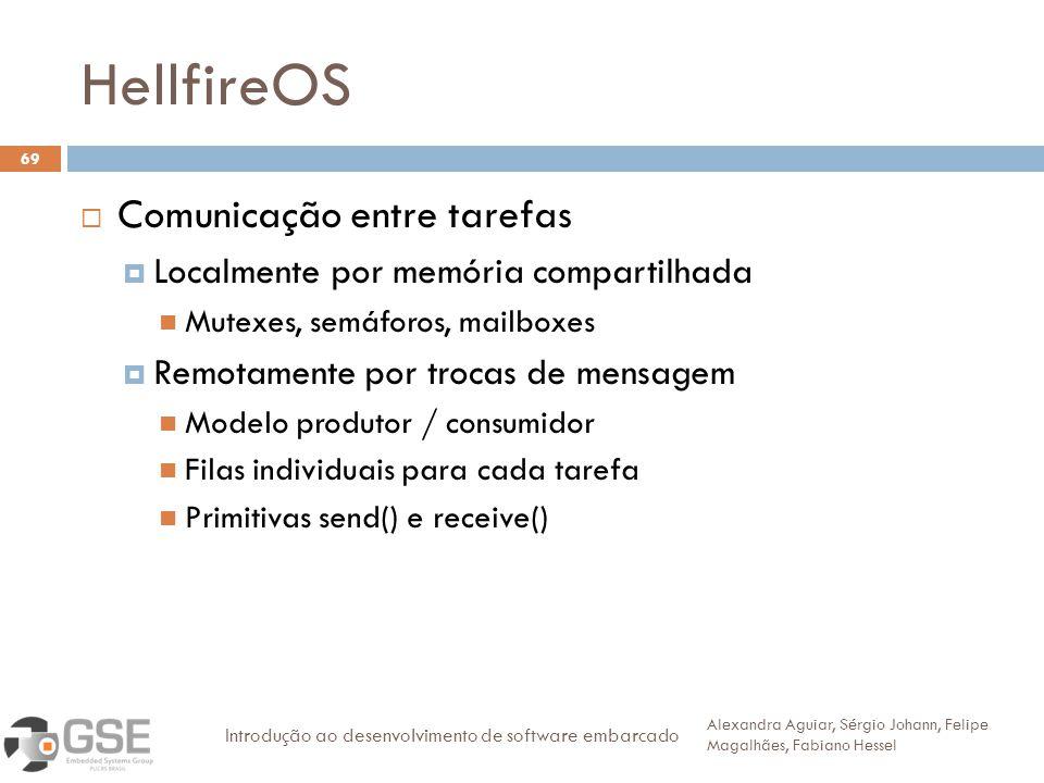 HellfireOS 69 Comunicação entre tarefas Localmente por memória compartilhada Mutexes, semáforos, mailboxes Remotamente por trocas de mensagem Modelo p