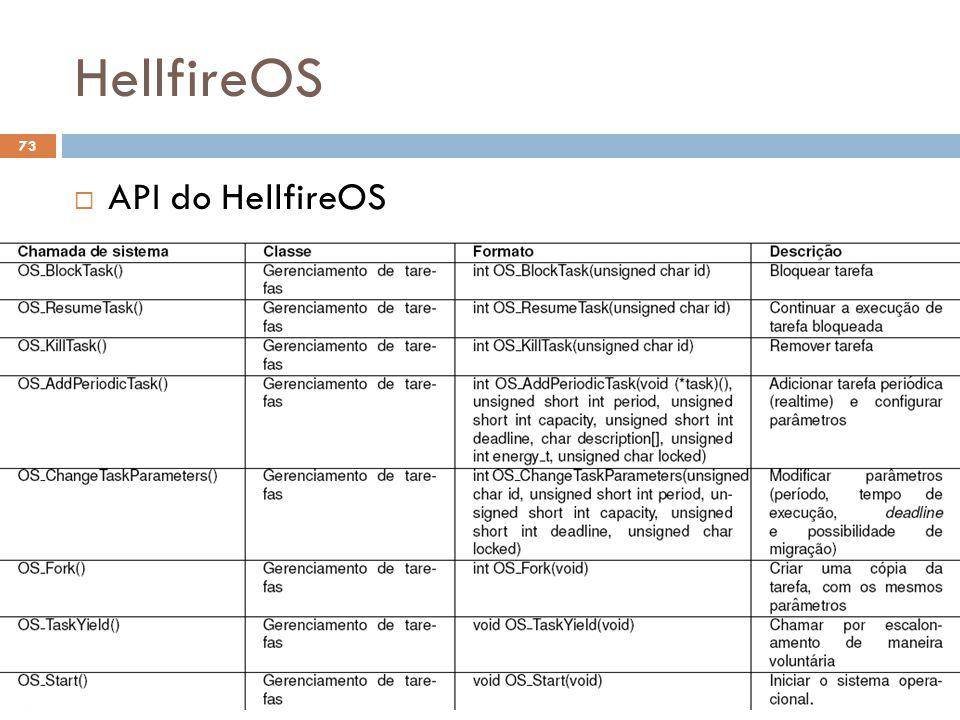 HellfireOS 73 API do HellfireOS Alexandra Aguiar, Sérgio Johann, Felipe Magalhães, Fabiano Hessel Introdução ao desenvolvimento de software embarcado