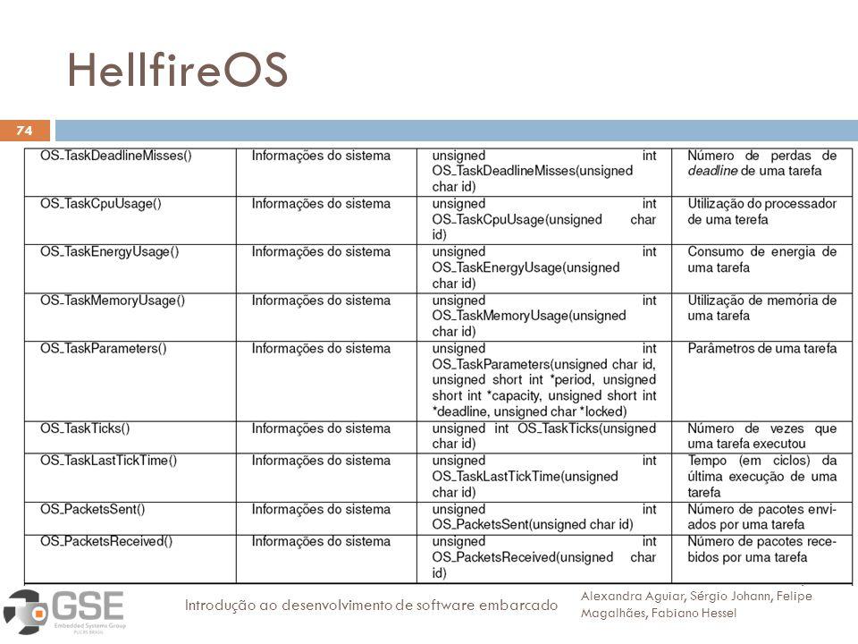 HellfireOS 74 Alexandra Aguiar, Sérgio Johann, Felipe Magalhães, Fabiano Hessel Introdução ao desenvolvimento de software embarcado