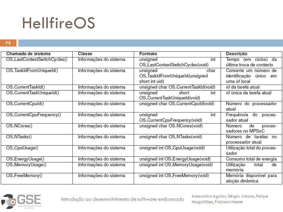 HellfireOS 75 Alexandra Aguiar, Sérgio Johann, Felipe Magalhães, Fabiano Hessel Introdução ao desenvolvimento de software embarcado