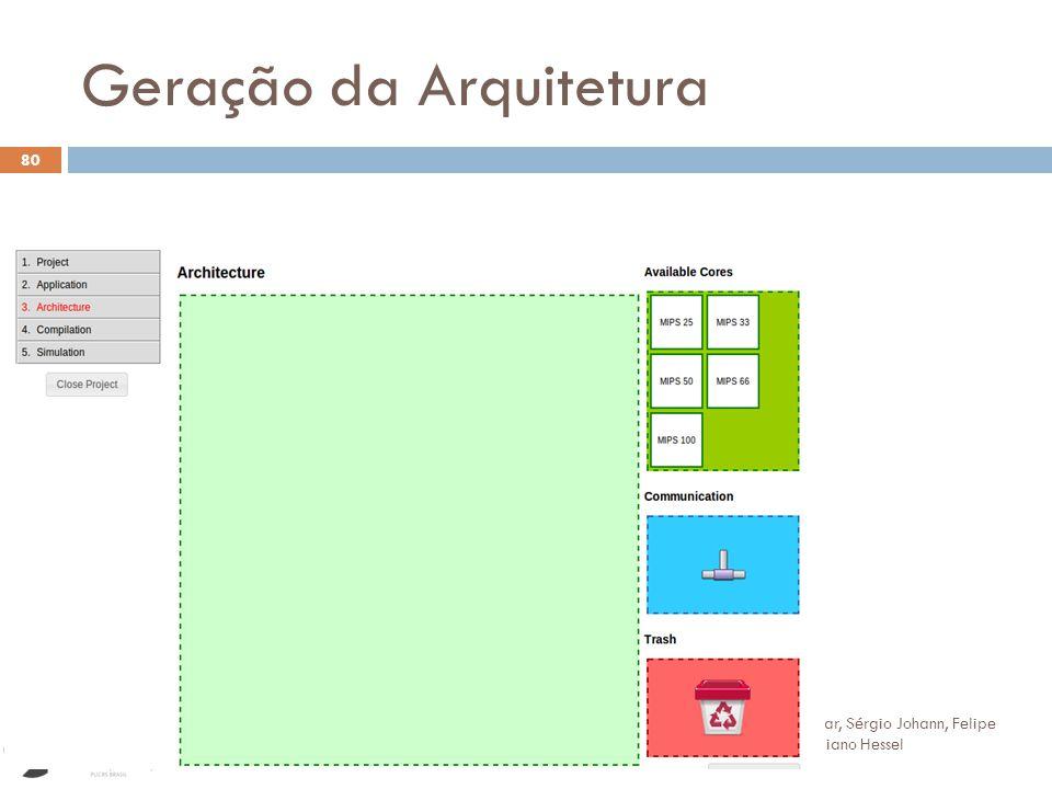 Geração da Arquitetura 80 Alexandra Aguiar, Sérgio Johann, Felipe Magalhães, Fabiano Hessel Introdução ao desenvolvimento de software embarcado