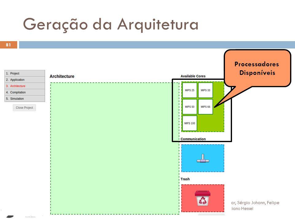 Geração da Arquitetura 81 Alexandra Aguiar, Sérgio Johann, Felipe Magalhães, Fabiano Hessel Introdução ao desenvolvimento de software embarcado Processadores Disponíveis
