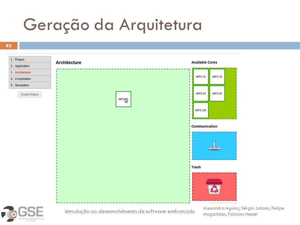 Geração da Arquitetura 82 Alexandra Aguiar, Sérgio Johann, Felipe Magalhães, Fabiano Hessel Introdução ao desenvolvimento de software embarcado