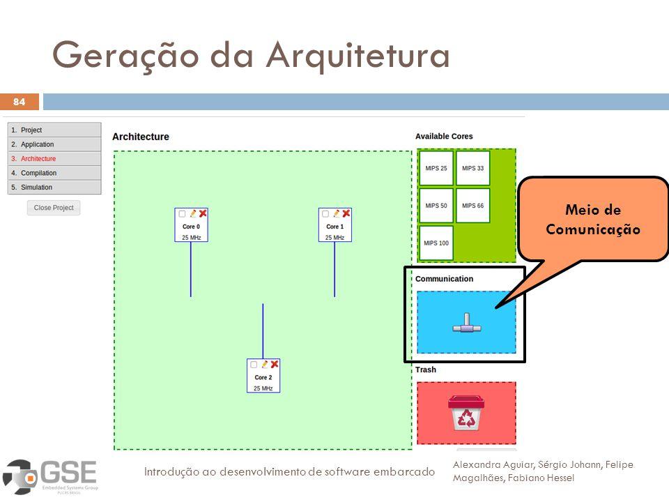 Geração da Arquitetura 84 Alexandra Aguiar, Sérgio Johann, Felipe Magalhães, Fabiano Hessel Introdução ao desenvolvimento de software embarcado Meio de Comunicação